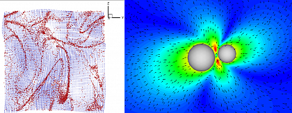 Isotropic turbulence and particles in contact